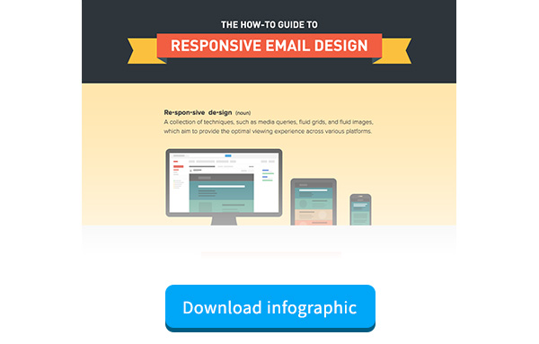 Infographic to improve your email template