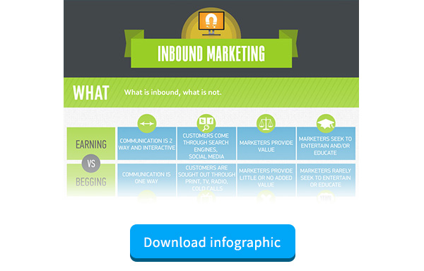 Infographic to increase lead generation