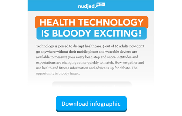 Health Technology is Bloody Exciting!